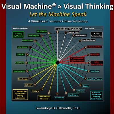 THE VISUAL MACHINE®