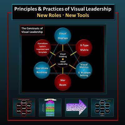 VISUAL LEADERSHIP/EXECUTIVES