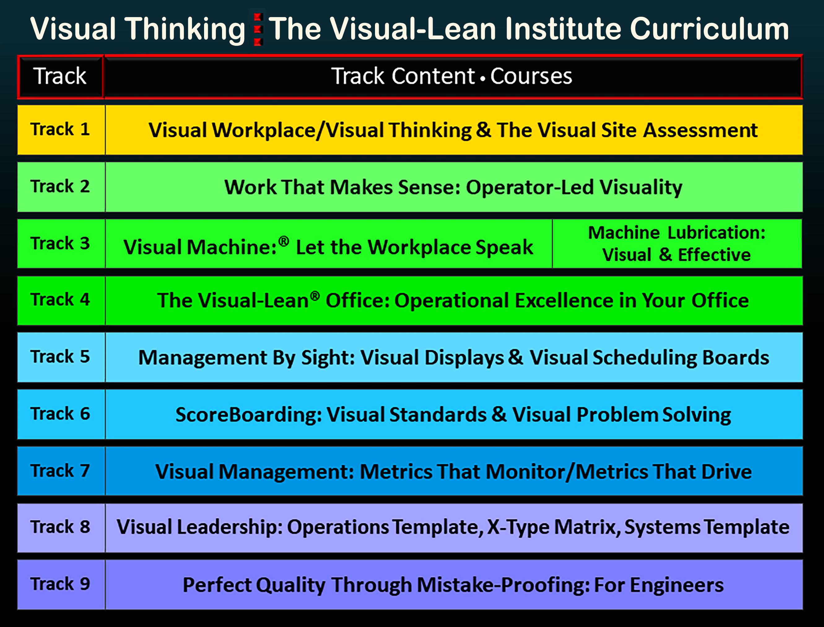 Visual-Lean Institute - Visual Workplace